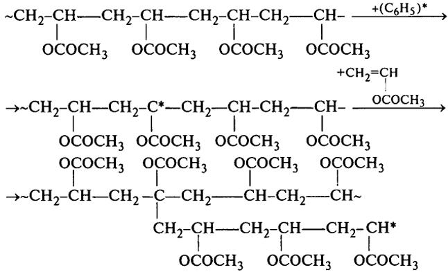 степени полимеризации