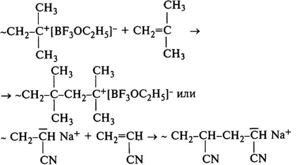 2) полимеризация с ионной