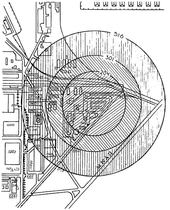 План-схема анализа уровней