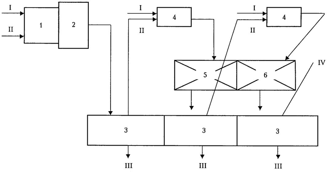 Типичная технологическая схема