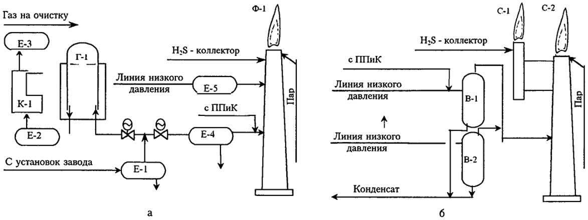 Схемы установки утилизации