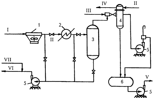 Схема установки получения