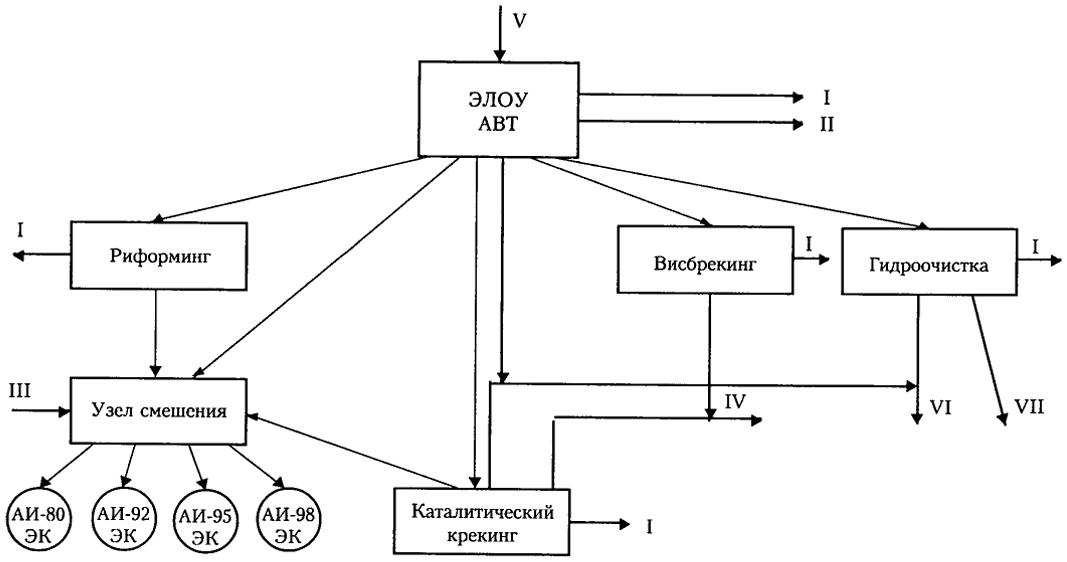 схема телевизора сапфир