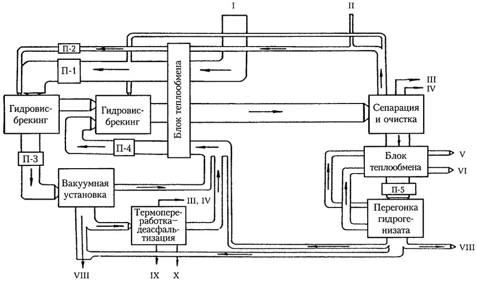 Схема установки по переработке