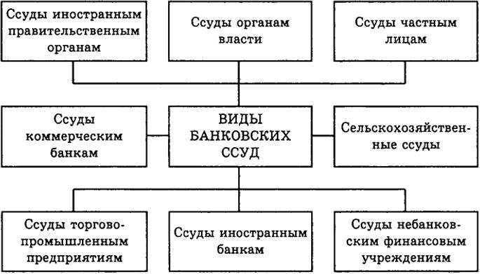 Получить займ наличными в офисе в москве