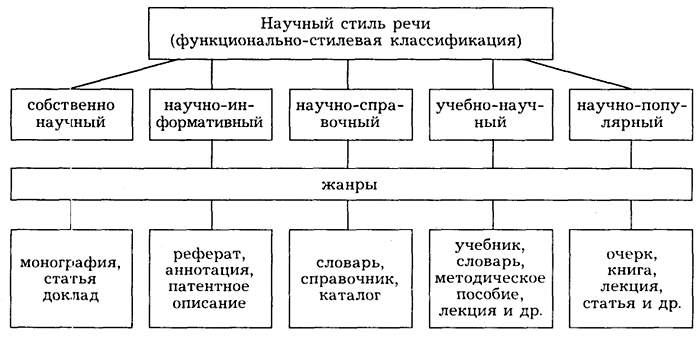 Закон тюменской области от N 205 о системе профилактики