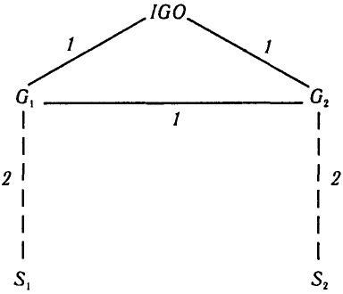 Форекс групп