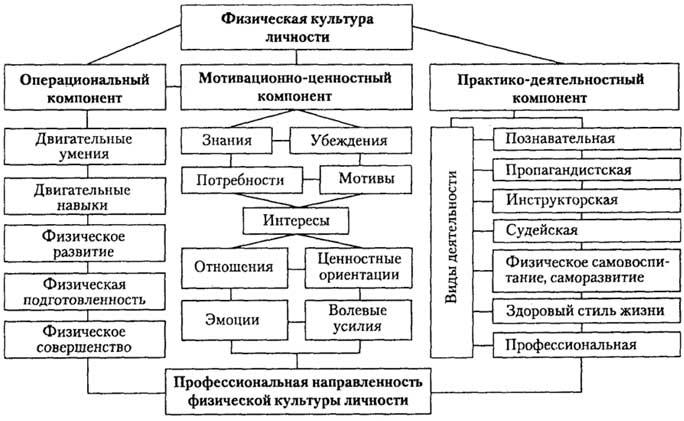 <em>Схема 1.1.