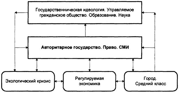 -политической формации